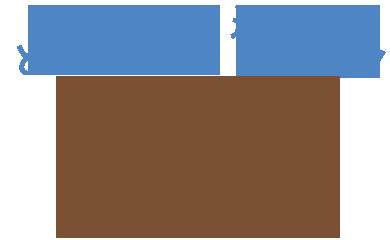 2017年度版高島屋ランドセル勉強会