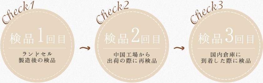 澤田屋ランドセルでは3回の検品を行っています。