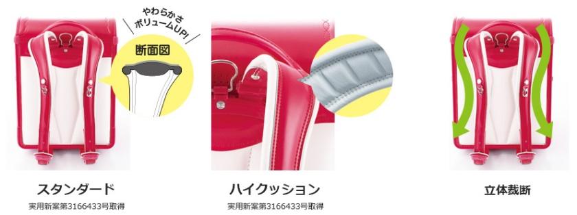 ふわりぃランドセルの肩ベルト