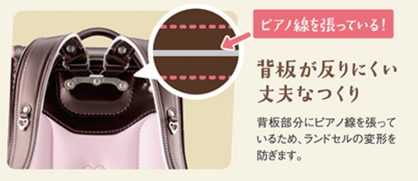 萬勇鞄ランドセルの背板はピアノ線で補強されています。